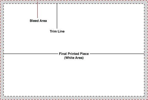 printingnews-A033-03 paperbox好文分享-印刷和印前基礎