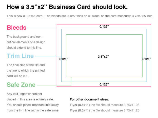 printingnews-A059-05 paperbox好文分享-如何設計和打印完美的名片