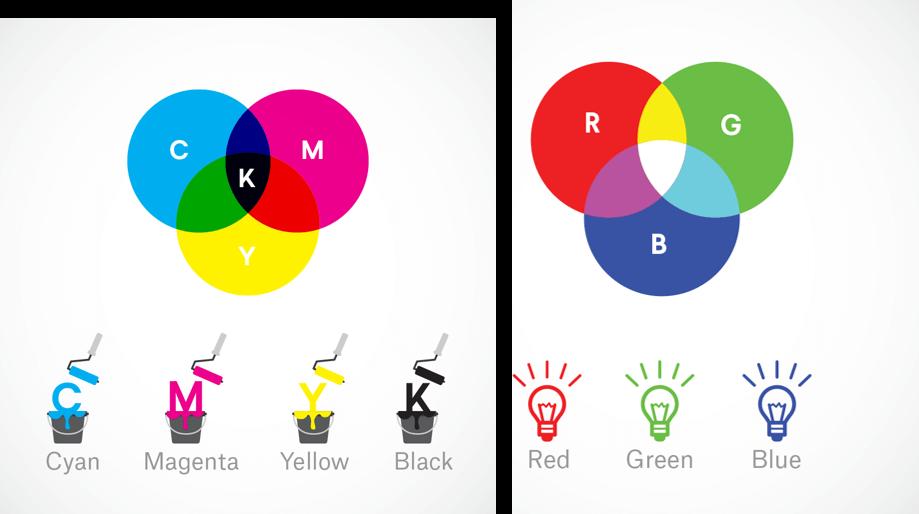 printingnews-A061-01 paperbox好文分享-RGB VS CMYK