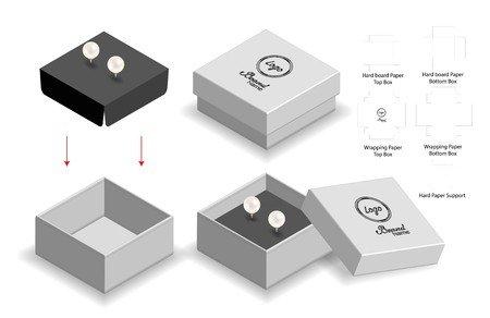 printingnews-B0017-03 paperbox好文分享-要考慮的包裝類型