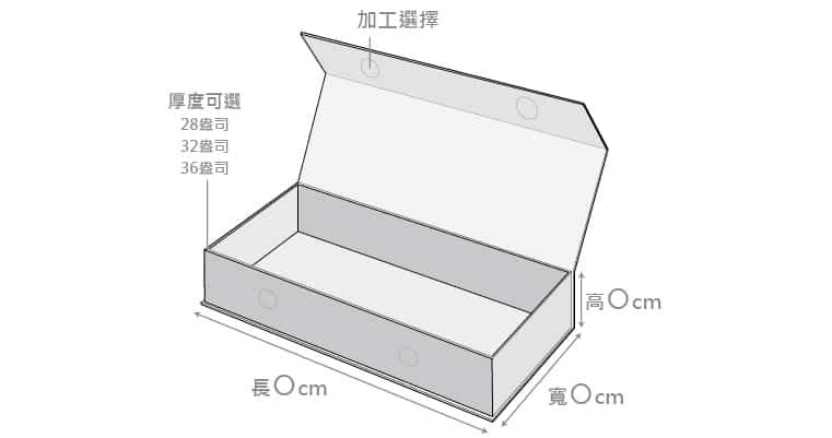 書型盒外盒測量